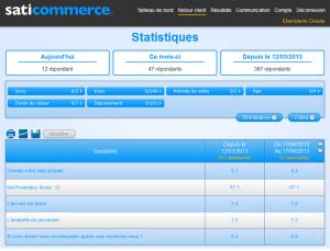 administrateur SatiCommerce statistiques